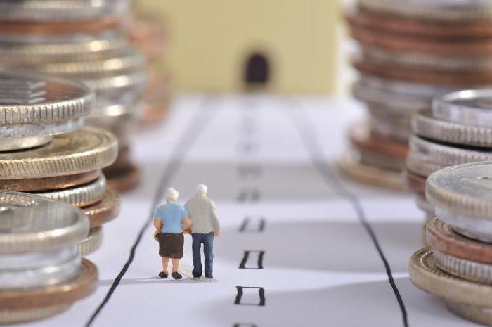 Процентные ставки по пенсионным вкладам в Сбербанке