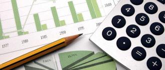 Тарифы на открытие и обслуживание расчетного счета в Сбербанке